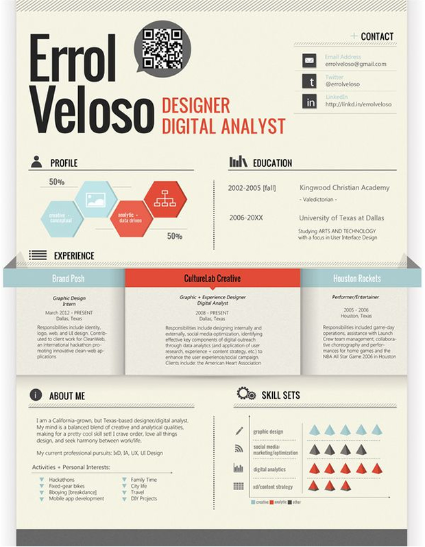 digital analyst creative cv - Creative Resume