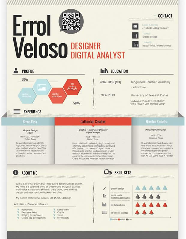 17 Awesome Examples Of Creative CVs Resumes
