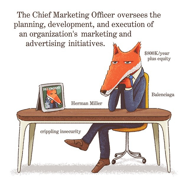 Chief Marketing Officer Jobs