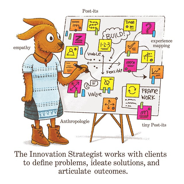 Innovation Strategist Jobs