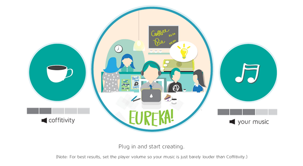 Coffitivity More Creativity And Productivity