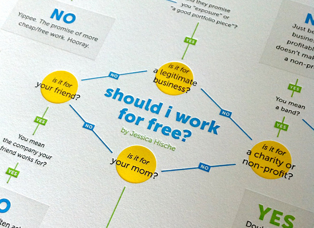Should I Work for Free by Jessica Hische