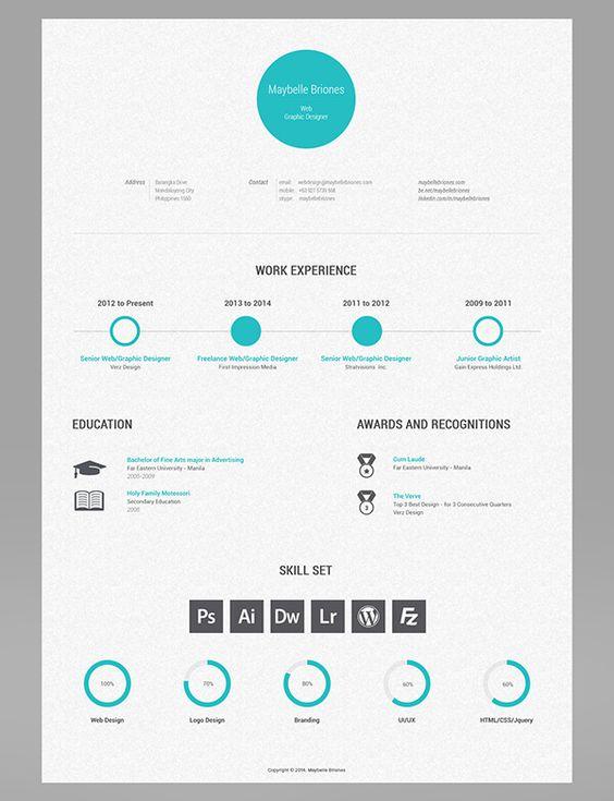 Minimalistic CV Design